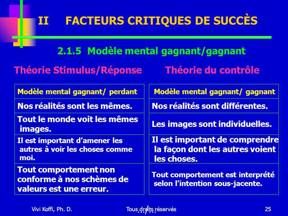 Vivi Koffi, Ph. D.Tous droits réservés25 Modèle mental gagnant/ perdant Modèle mental gagnant/ gagnant Nos réalités sont les mêmes.Nos réalités sont d