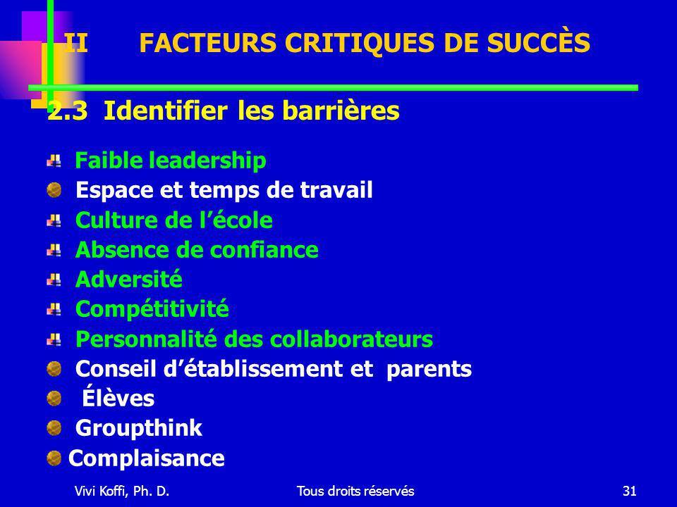 Vivi Koffi, Ph. D.Tous droits réservés31 II FACTEURS CRITIQUES DE SUCCÈS Faible leadership Espace et temps de travail Culture de l'école Absence de co