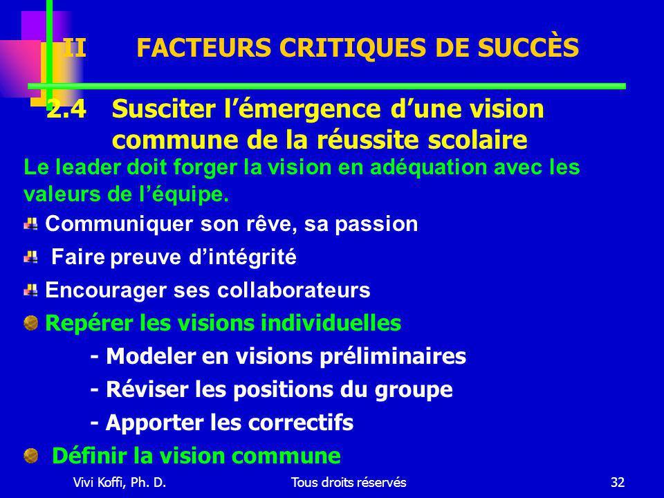 Vivi Koffi, Ph. D.Tous droits réservés32 II FACTEURS CRITIQUES DE SUCCÈS Le leader doit forger la vision en adéquation avec les valeurs de l'équipe. C