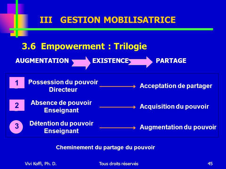 Vivi Koffi, Ph. D.Tous droits réservés45 3.6 Empowerment : Trilogie AUGMENTATION EXISTENCEPARTAGE III GESTION MOBILISATRICE Possession du pouvoir Dire