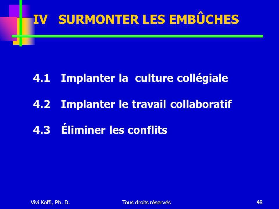 Vivi Koffi, Ph. D.Tous droits réservés48 IV SURMONTER LES EMBÛCHES 4.1Implanter la culture collégiale 4.2Implanter le travail collaboratif 4.3Éliminer