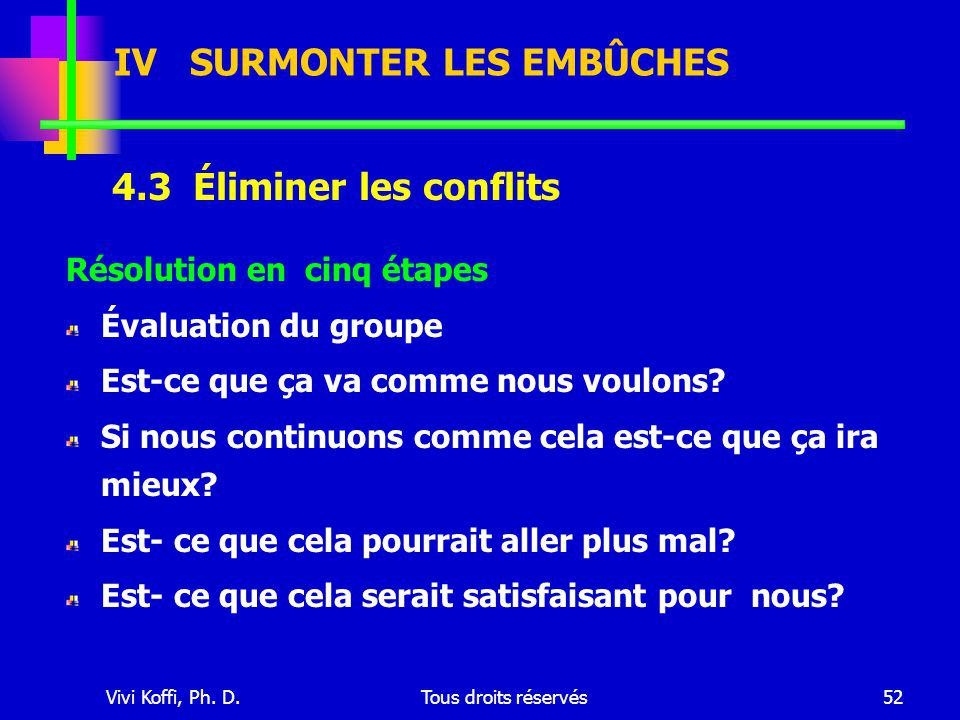 Vivi Koffi, Ph. D.Tous droits réservés52 Résolution en cinq étapes Évaluation du groupe Est-ce que ça va comme nous voulons? Si nous continuons comme