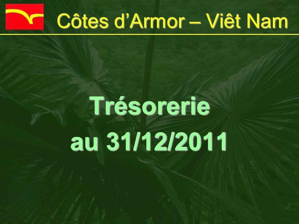 Côtes d'Armor – Viêt Nam Trésorerie au 31/12/2011