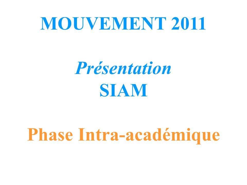MOUVEMENT 2011 Présentation SIAM Phase Intra-académique