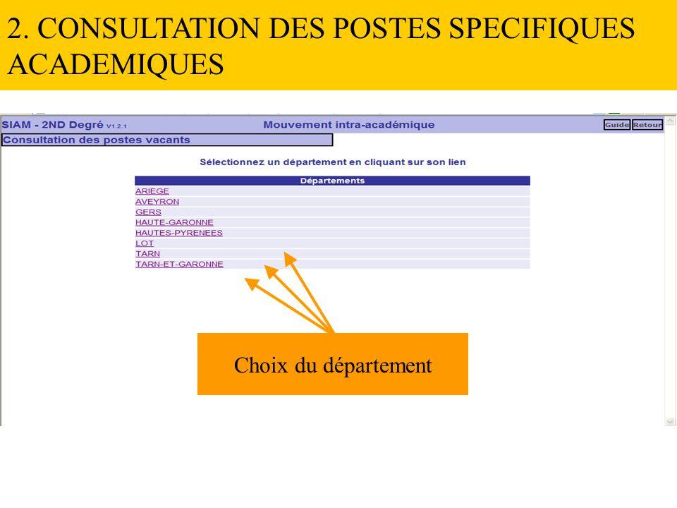 2. CONSULTATION DES POSTES SPECIFIQUES ACADEMIQUES Choix du département