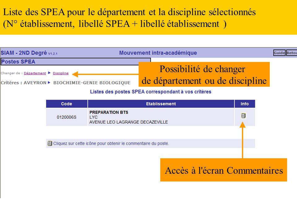 Liste des SPEA pour le département et la discipline sélectionnés (N° établissement, libellé SPEA + libellé établissement ) Possibilité de changer de d