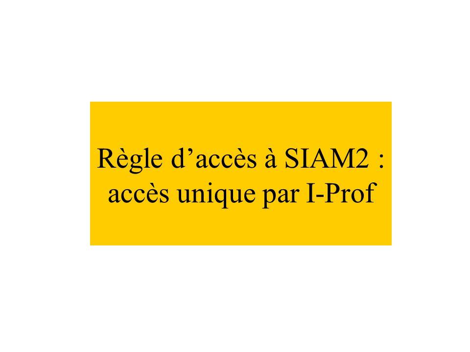 Règle d'accès à SIAM2 : accès unique par I-Prof