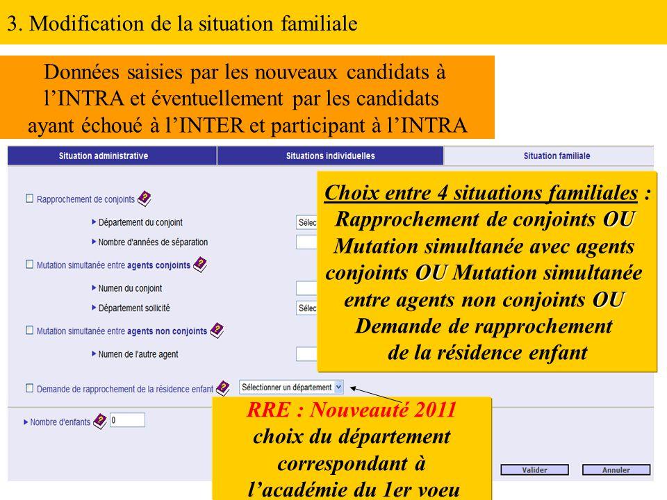 Données saisies par les nouveaux candidats à l'INTRA et éventuellement par les candidats ayant échoué à l'INTER et participant à l'INTRA 3. Modificati