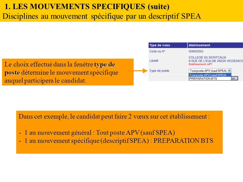 type de poste Le choix effectué dans la fenêtre type de poste détermine le mouvement spécifique auquel participera le candidat.