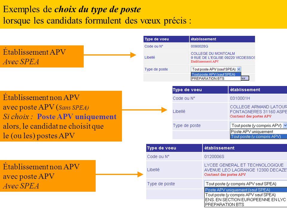 Exemples de choix du type de poste lorsque les candidats formulent des vœux précis : Établissement APV Avec SPEA Établissement non APV avec poste APV