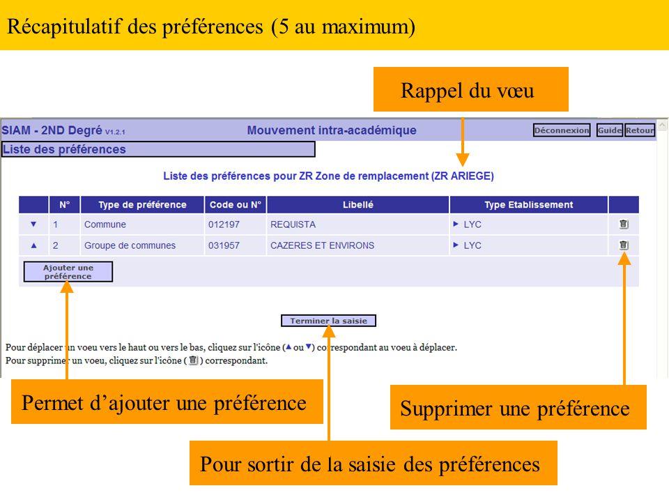 Récapitulatif des préférences (5 au maximum) Rappel du vœu Supprimer une préférence Pour sortir de la saisie des préférences Permet d'ajouter une préférence