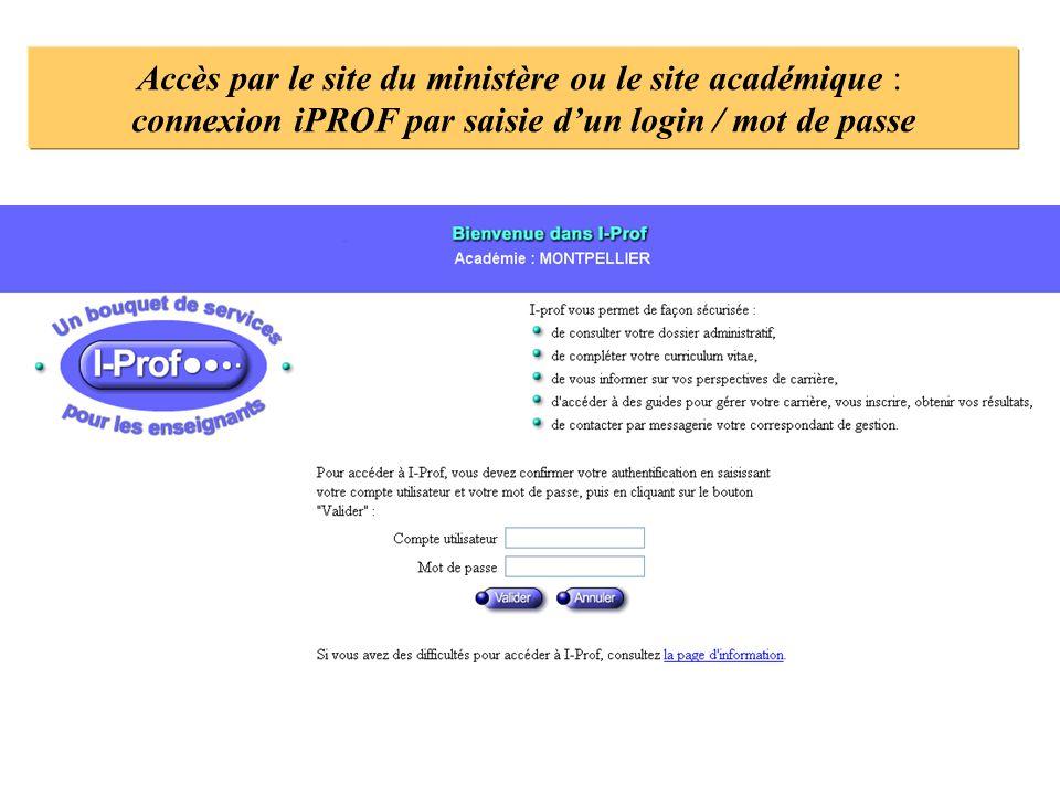 Accès par le site du ministère ou le site académique : connexion iPROF par saisie d'un login / mot de passe
