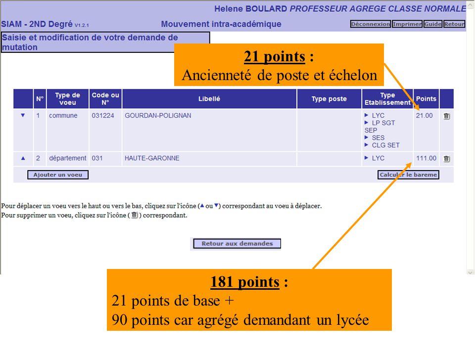 21 points : Ancienneté de poste et échelon 181 points : 21 points de base + 90 points car agrégé demandant un lycée