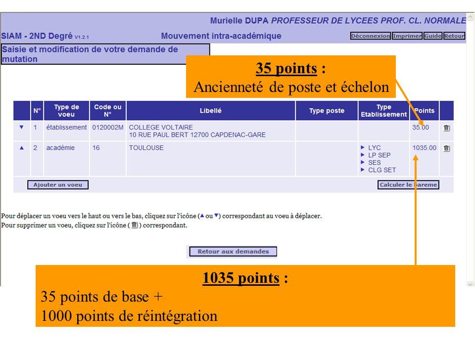 1035 points : 35 points de base + 1000 points de réintégration 35 points : Ancienneté de poste et échelon