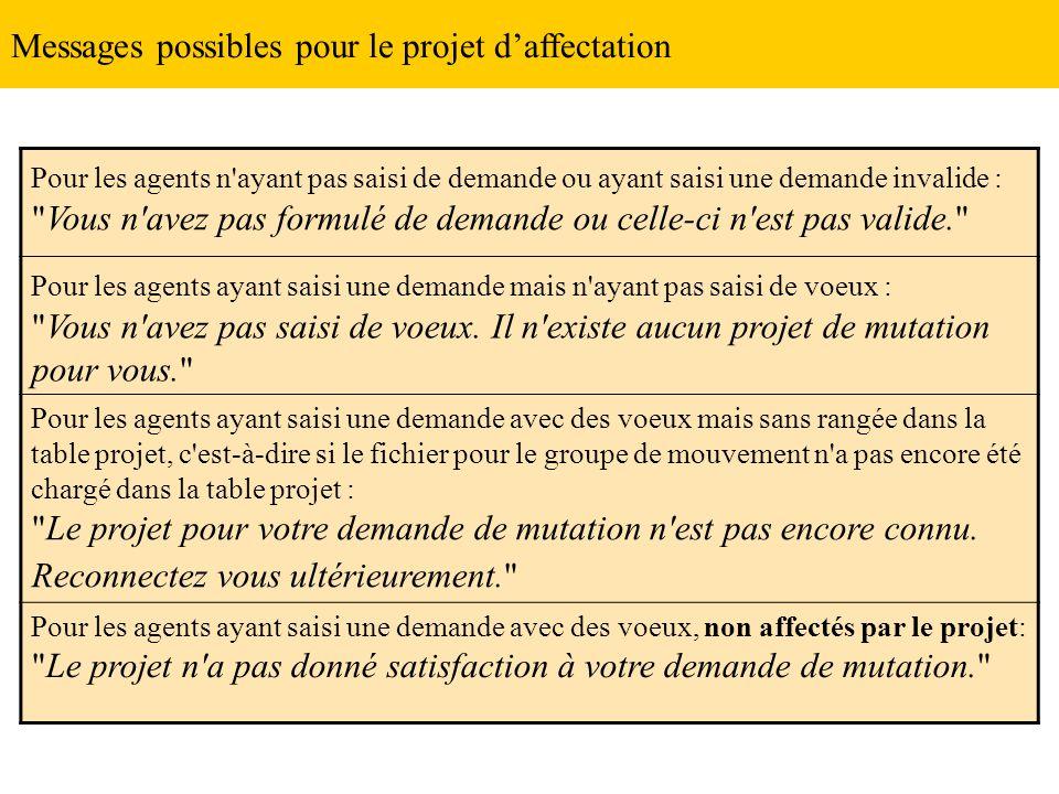 Messages possibles pour le projet d'affectation Pour les agents n'ayant pas saisi de demande ou ayant saisi une demande invalide :