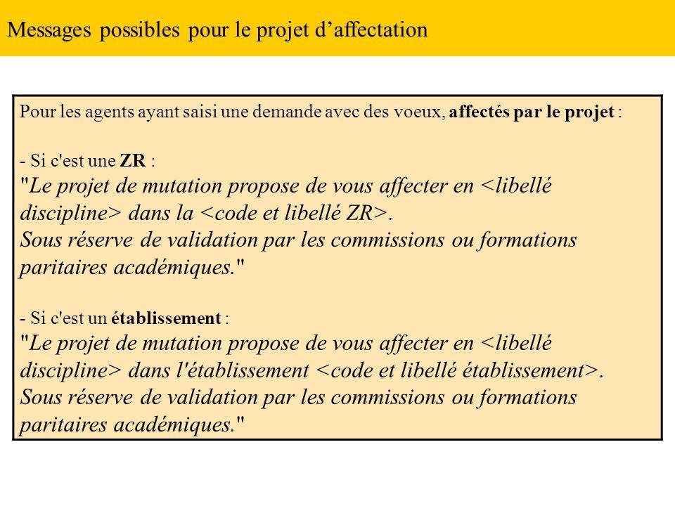 Messages possibles pour le projet d'affectation Pour les agents ayant saisi une demande avec des voeux, affectés par le projet : - Si c est une ZR : Le projet de mutation propose de vous affecter en dans la.