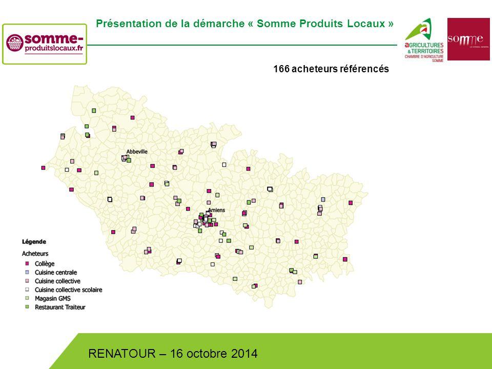 Bistrot de Pays – Lundi 30 juin 2014 RENATOUR – 16 octobre 2014 Présentation de la démarche « Somme Produits Locaux » 166 acheteurs référencés