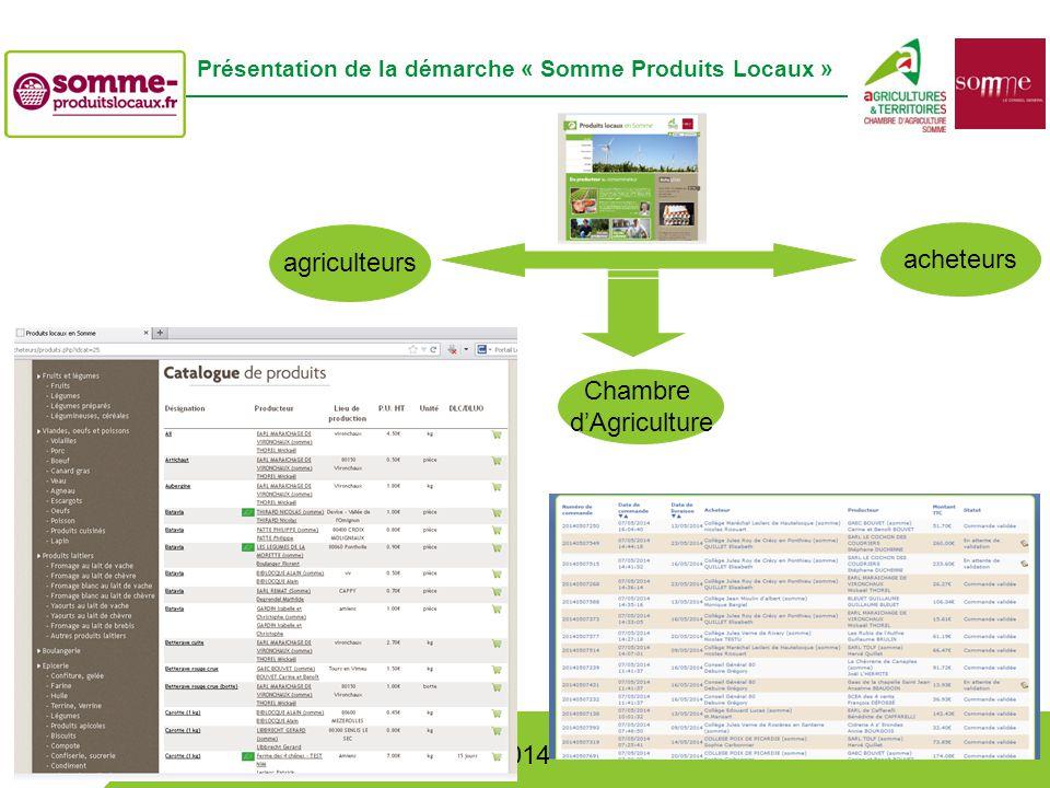 Bistrot de Pays – Lundi 30 juin 2014 RENATOUR – 16 octobre 2014 agriculteurs acheteurs Chambre d'Agriculture Présentation de la démarche « Somme Produits Locaux »