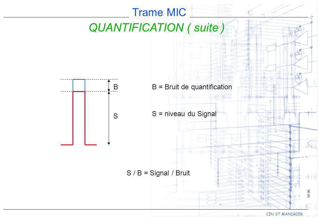 CIN ST MANDRIER Trame MIC 10-96 QUANTIFICATION ( suite ) B S B = Bruit de quantification S = niveau du Signal S / B = Signal / Bruit