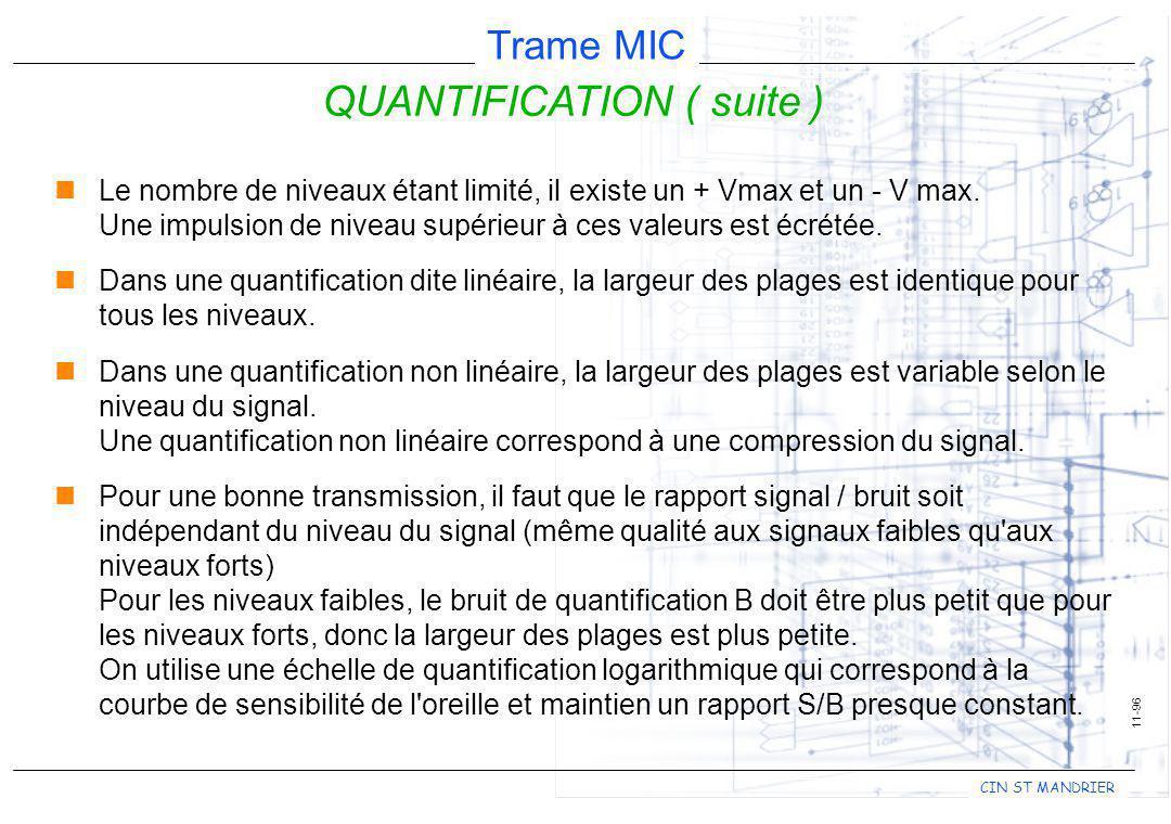 CIN ST MANDRIER Trame MIC 11-96 QUANTIFICATION ( suite ) nLe nombre de niveaux étant limité, il existe un + Vmax et un - V max. Une impulsion de nivea