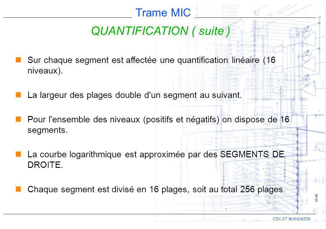 CIN ST MANDRIER Trame MIC 10-96 QUANTIFICATION ( suite ) nSur chaque segment est affectée une quantification linéaire (16 niveaux). nLa largeur des pl