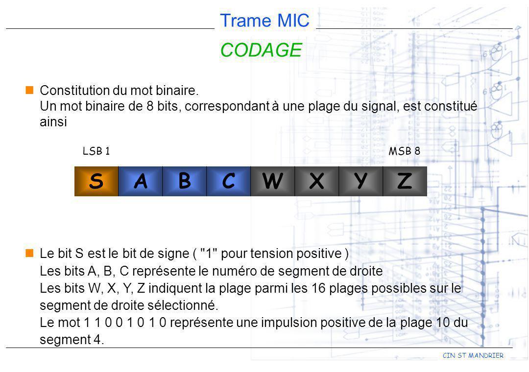 CIN ST MANDRIER Trame MIC CODAGE nConstitution du mot binaire. Un mot binaire de 8 bits, correspondant à une plage du signal, est constitué ainsi nLe