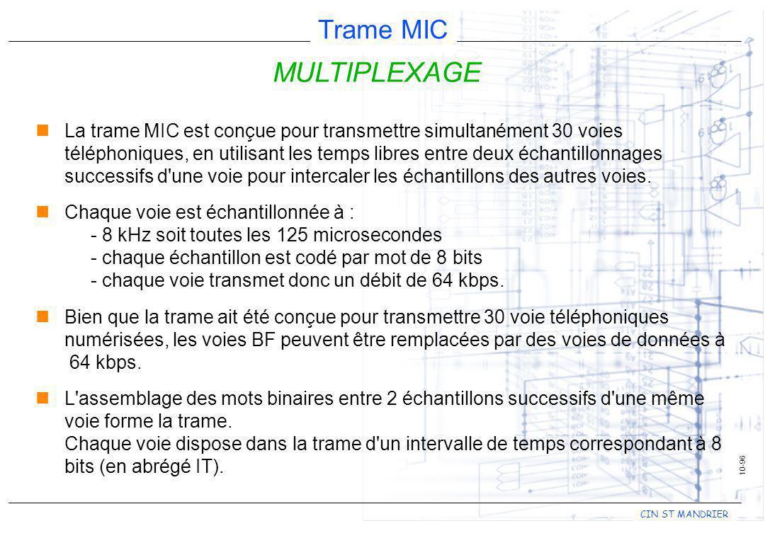 CIN ST MANDRIER Trame MIC 10-96 MULTIPLEXAGE nLa trame MIC est conçue pour transmettre simultanément 30 voies téléphoniques, en utilisant les temps li