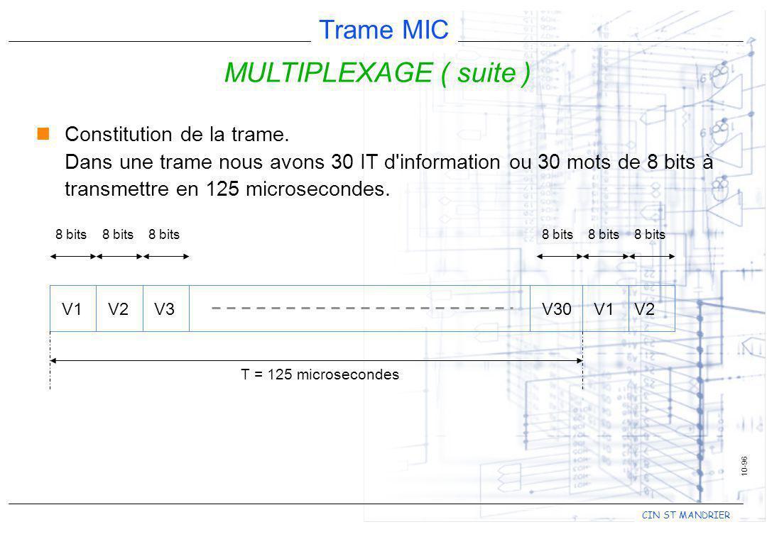 CIN ST MANDRIER Trame MIC 10-96 MULTIPLEXAGE ( suite ) nConstitution de la trame. Dans une trame nous avons 30 IT d'information ou 30 mots de 8 bits à