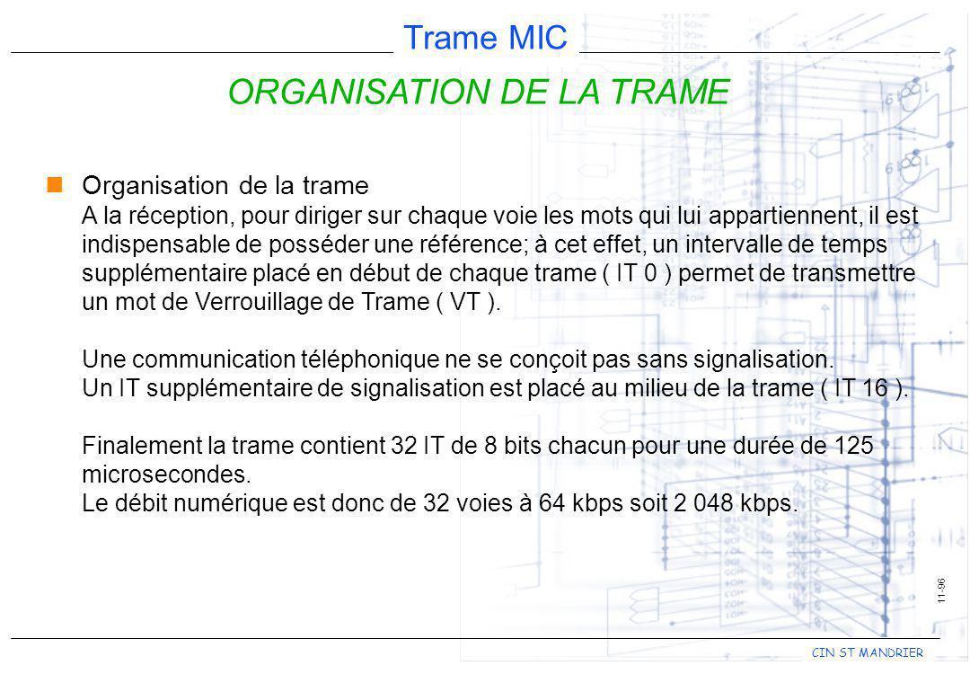 CIN ST MANDRIER Trame MIC 11-96 ORGANISATION DE LA TRAME nOrganisation de la trame A la réception, pour diriger sur chaque voie les mots qui lui appar