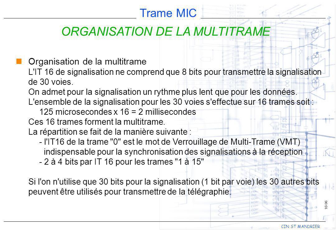 CIN ST MANDRIER Trame MIC 10-96 ORGANISATION DE LA MULTITRAME nOrganisation de la multitrame L'IT 16 de signalisation ne comprend que 8 bits pour tran