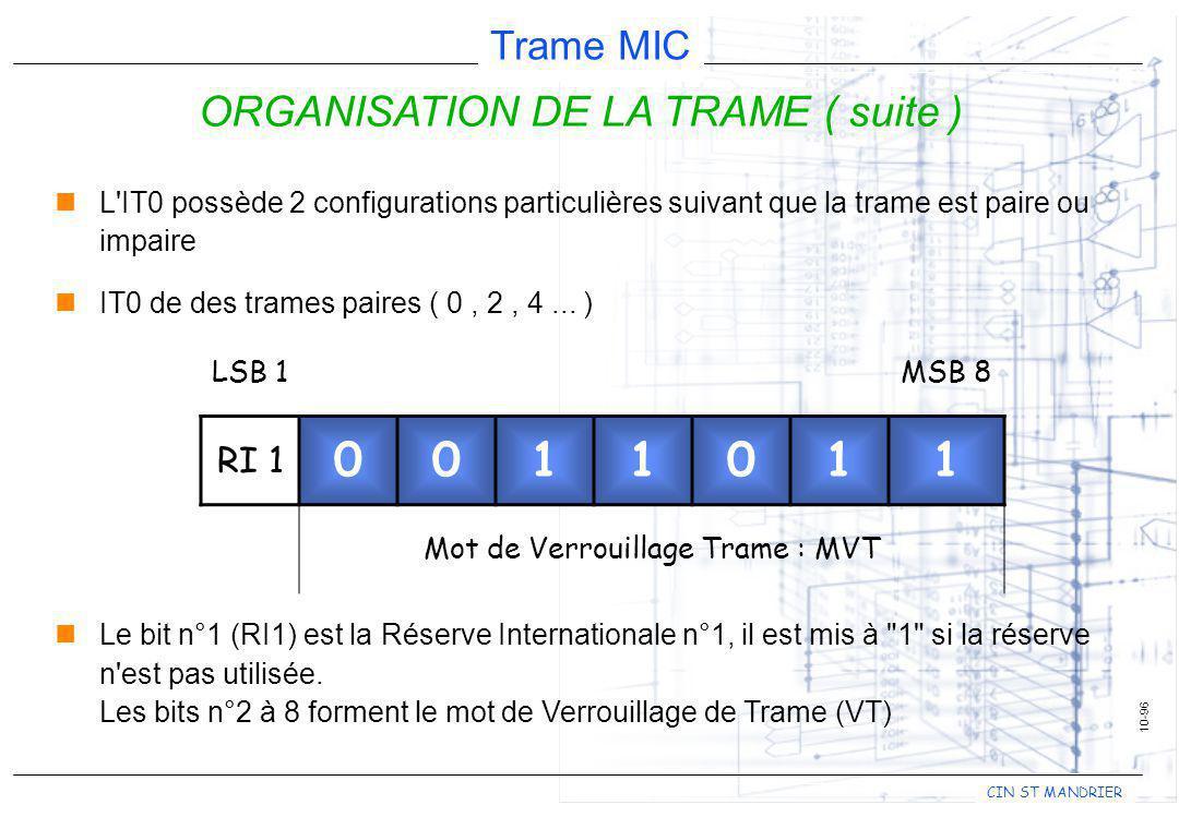 CIN ST MANDRIER Trame MIC 10-96 ORGANISATION DE LA TRAME ( suite ) nL'IT0 possède 2 configurations particulières suivant que la trame est paire ou imp