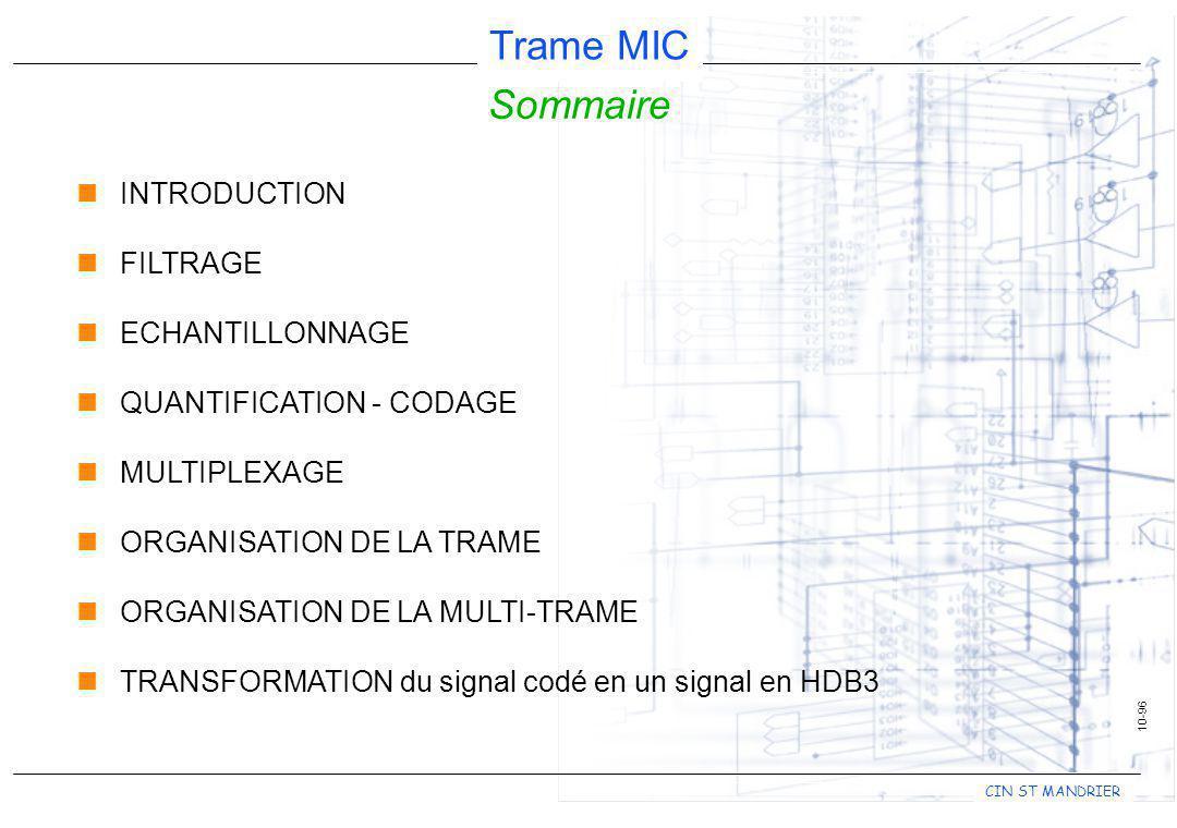 CIN ST MANDRIER Trame MIC Trames impaires (1, 3, 5,...)RR1REA1R Trames paires (0, 2, 4,...)1101100R 10-96 ORGANISATION DE LA MULTITRAME (suite) Info voie 1 Info voie 30 IT 0 IT 1 IT 2 - - - - - IT 15 IT 16 IT 17 - - - - - IT 31 Plage de segment N° de segment ± ZYXWCBAS Trames n 10S2 n+15 S1 n+15 10S2 n S1 n Trame 0 RRAR0000