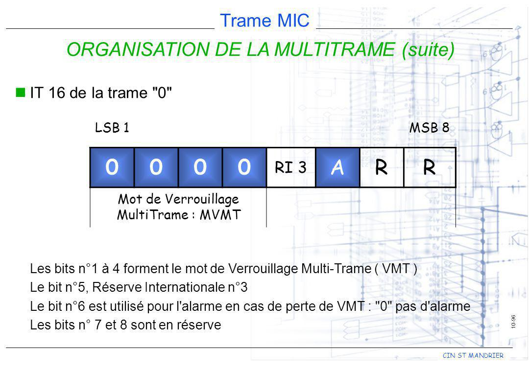 CIN ST MANDRIER Trame MIC 10-96 ORGANISATION DE LA MULTITRAME (suite) IT 16 de la trame