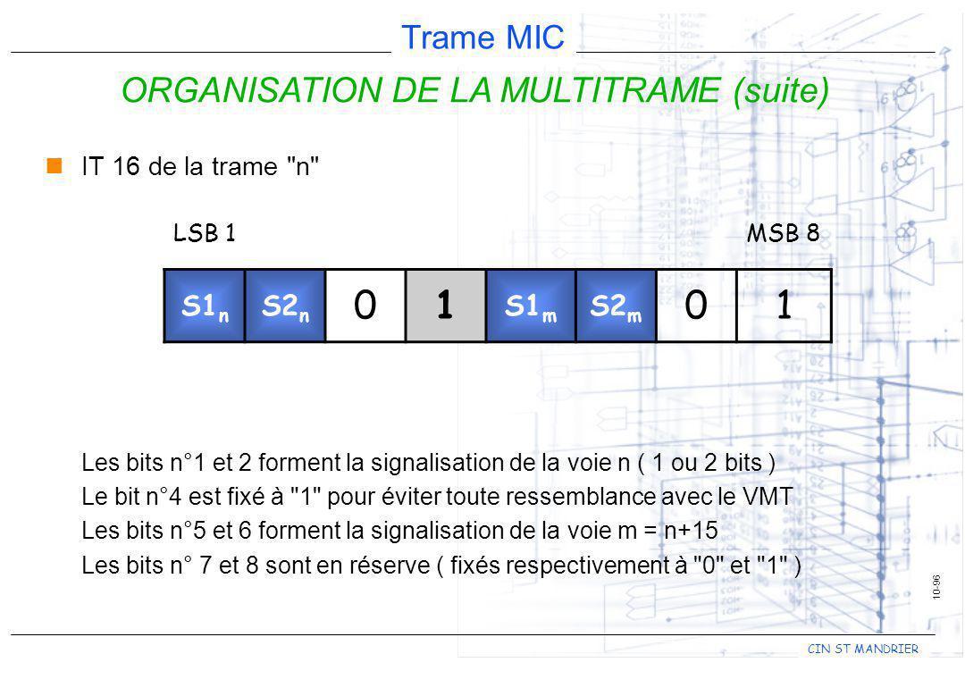 CIN ST MANDRIER Trame MIC ORGANISATION DE LA MULTITRAME (suite) nIT 16 de la trame
