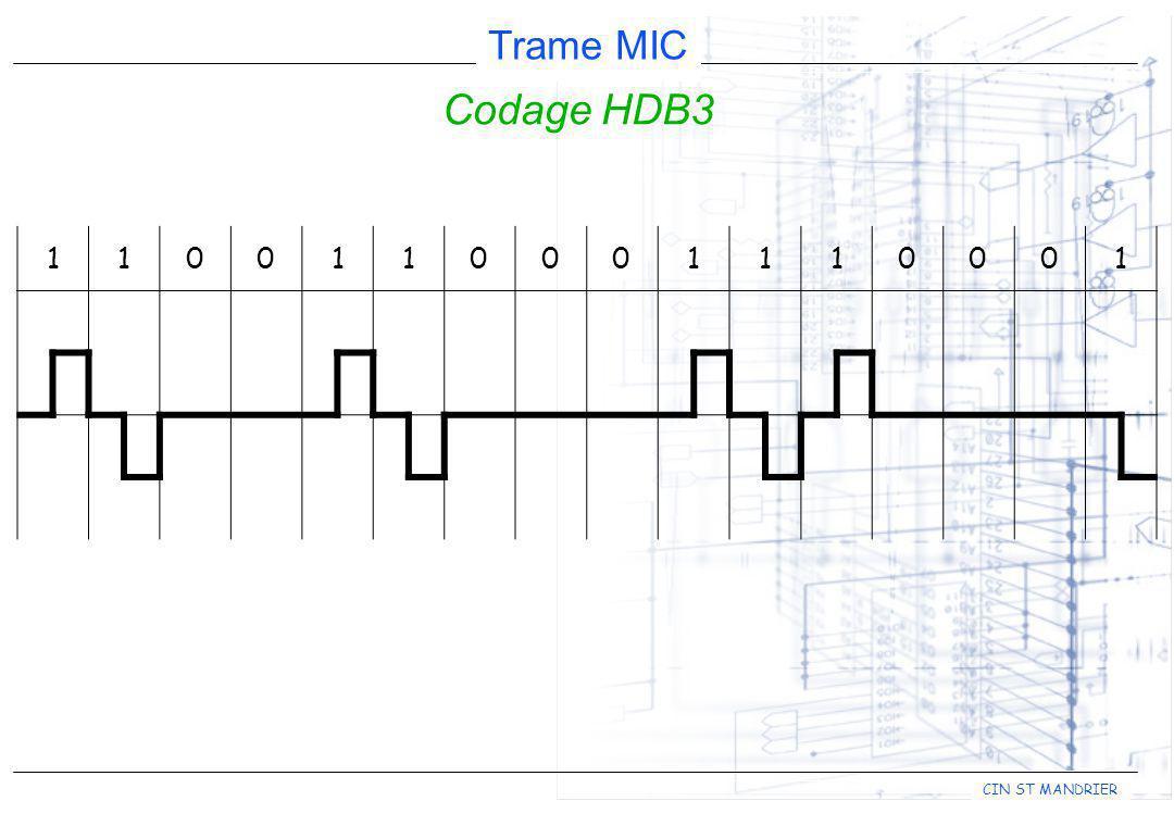 CIN ST MANDRIER Trame MIC Codage HDB3 1100110001110001