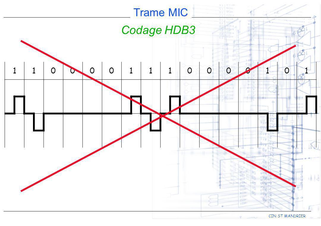CIN ST MANDRIER Trame MIC Codage HDB3 1100001110000101