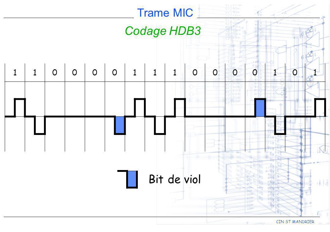 CIN ST MANDRIER Trame MIC Codage HDB3 1100001110000101 Bit de viol