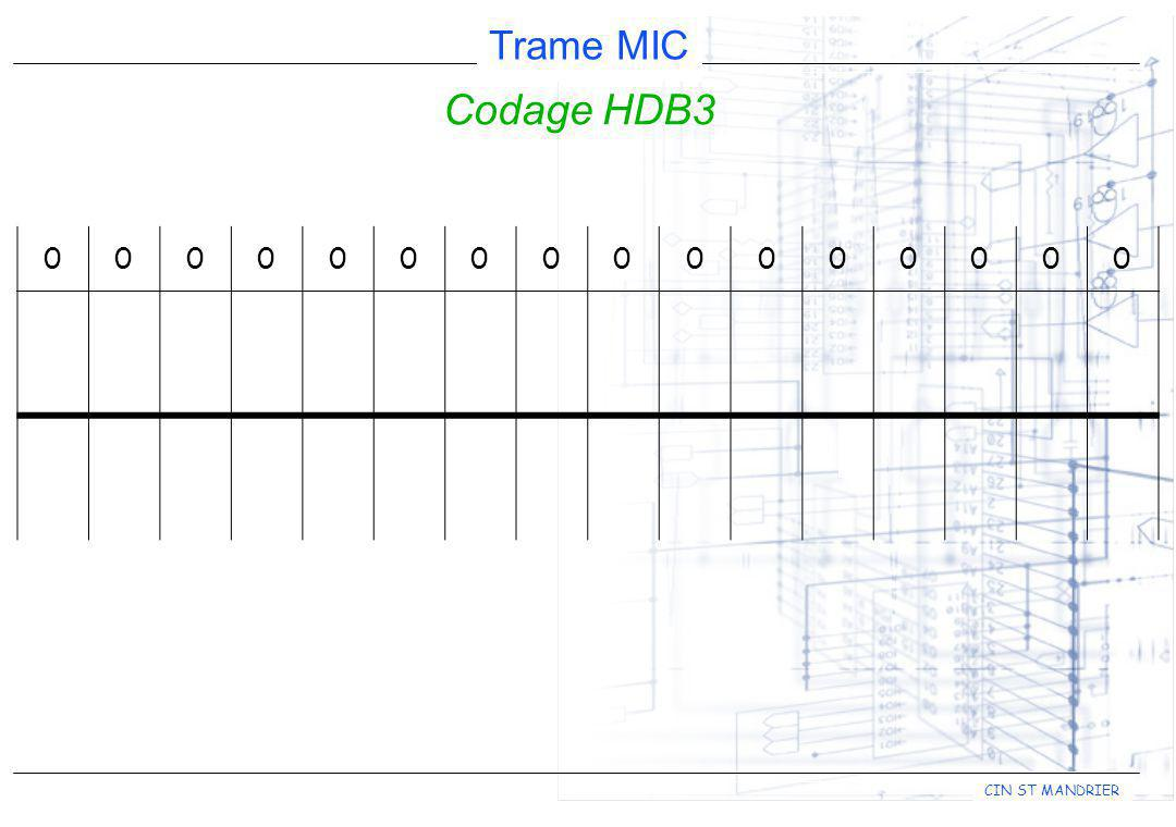 CIN ST MANDRIER Trame MIC Codage HDB3 0000000000000000