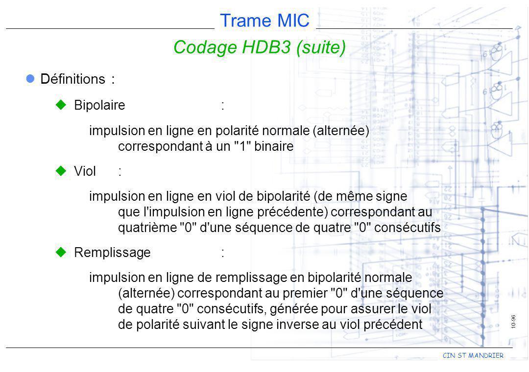 CIN ST MANDRIER Trame MIC 10-96 Codage HDB3 (suite) Définitions :  Bipolaire: impulsion en ligne en polarité normale (alternée) correspondant à un