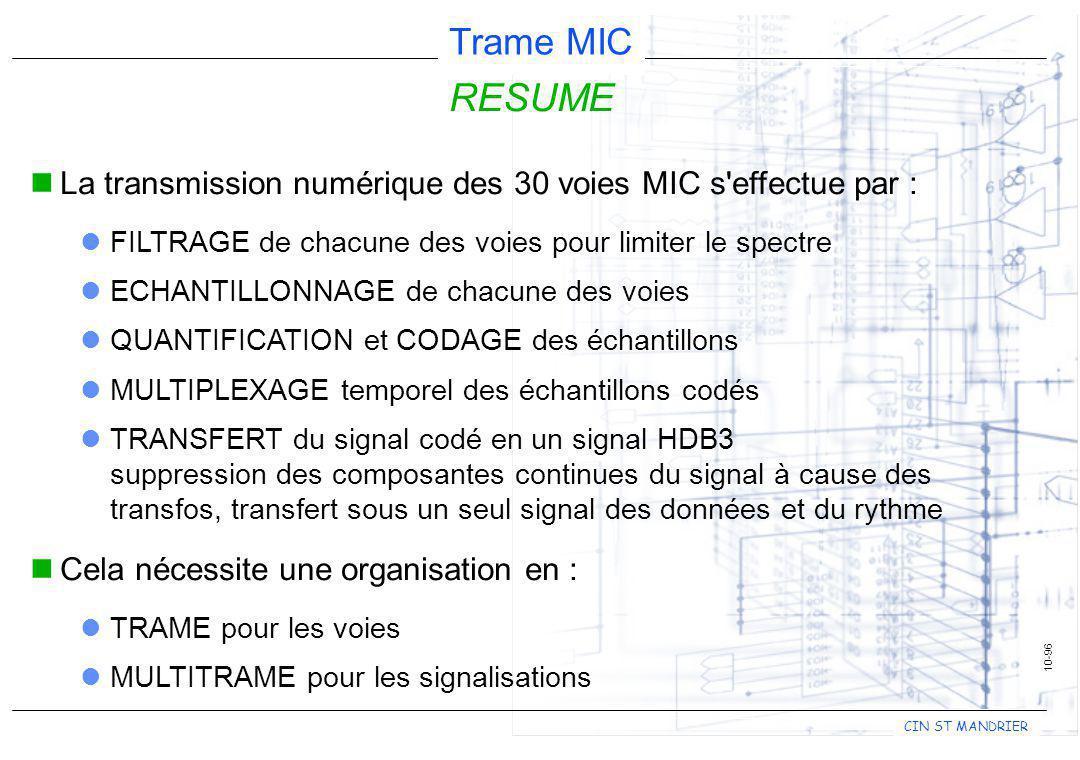 CIN ST MANDRIER Trame MIC 10-96 RESUME La transmission numérique des 30 voies MIC s'effectue par : FILTRAGE de chacune des voies pour limiter le spect