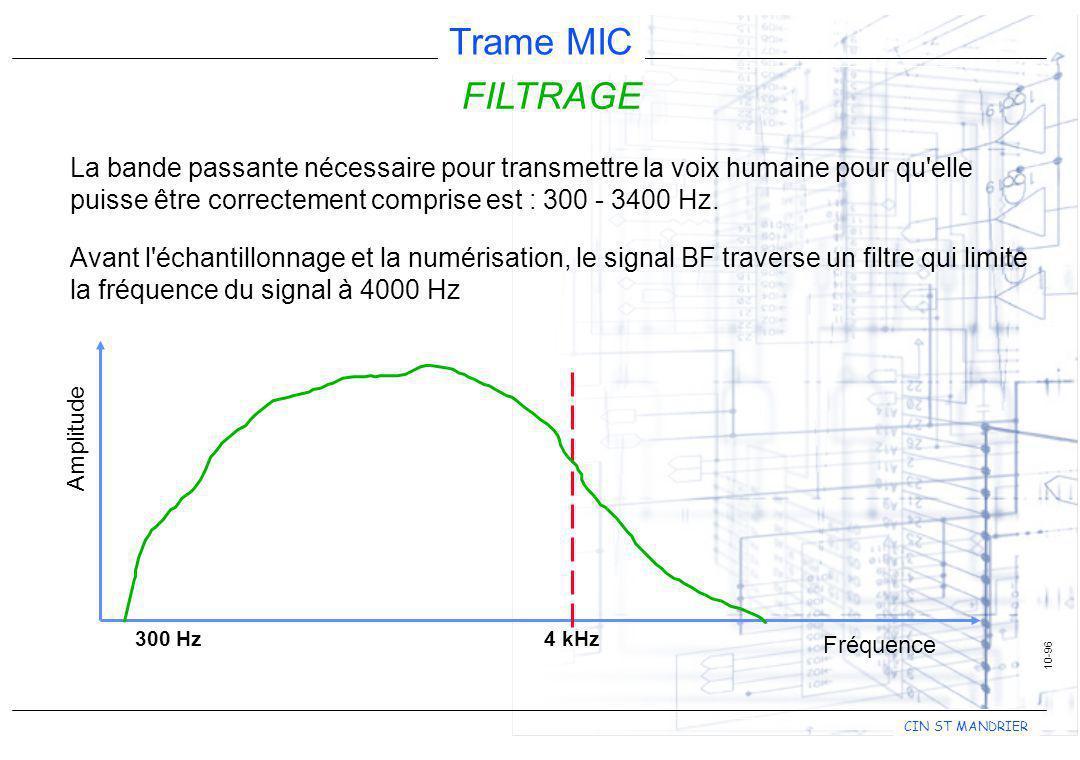 CIN ST MANDRIER Trame MIC 10-96 RESUME La transmission numérique des 30 voies MIC s effectue par : FILTRAGE de chacune des voies pour limiter le spectre ECHANTILLONNAGE de chacune des voies QUANTIFICATION et CODAGE des échantillons MULTIPLEXAGE temporel des échantillons codés TRANSFERT du signal codé en un signal HDB3 suppression des composantes continues du signal à cause des transfos, transfert sous un seul signal des données et du rythme Cela nécessite une organisation en : TRAME pour les voies MULTITRAME pour les signalisations