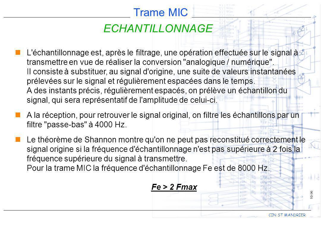 CIN ST MANDRIER Trame MIC 10-96 TRAITEMENT D UNE VOIE Filtrage 4 kHz QuantificationCodage Multiplexage Signal audio Signal à spectre borné Voie codée Signal numérique tramé Autres voies