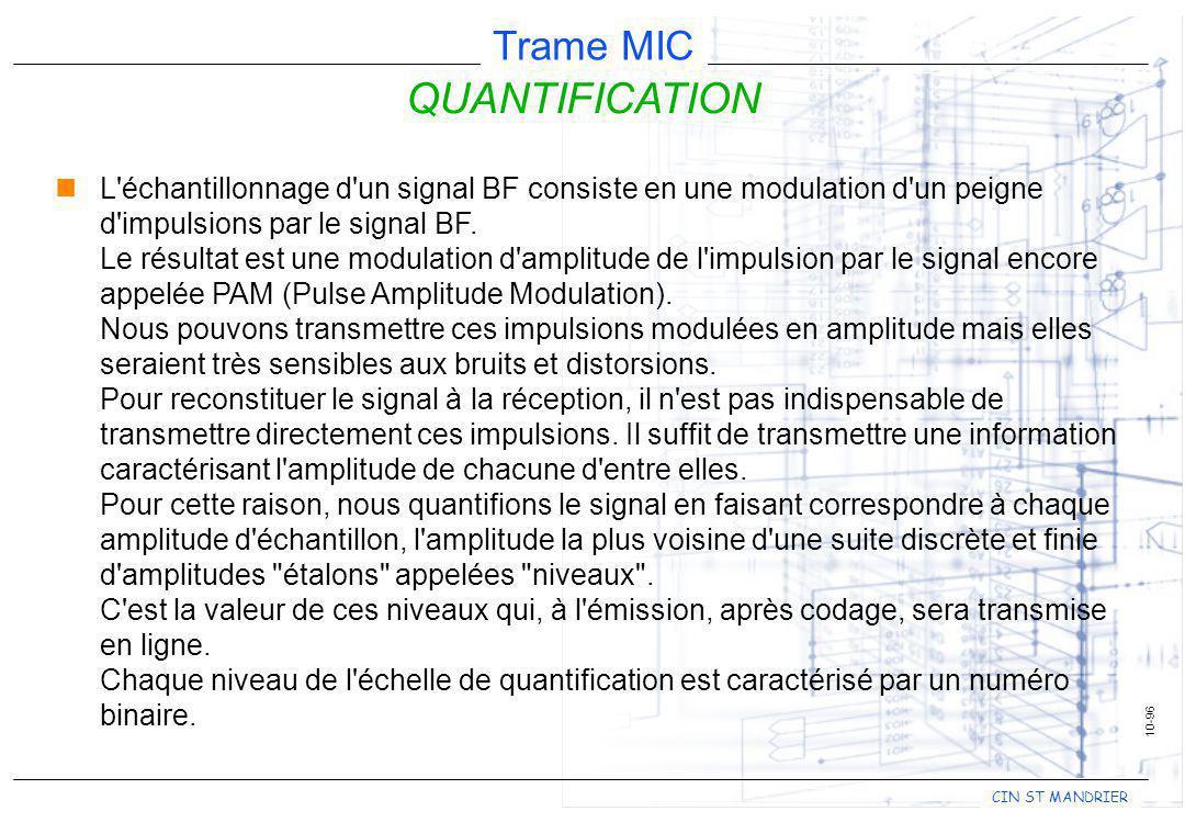 CIN ST MANDRIER Trame MIC 10-96 QUANTIFICATION nL'échantillonnage d'un signal BF consiste en une modulation d'un peigne d'impulsions par le signal BF.