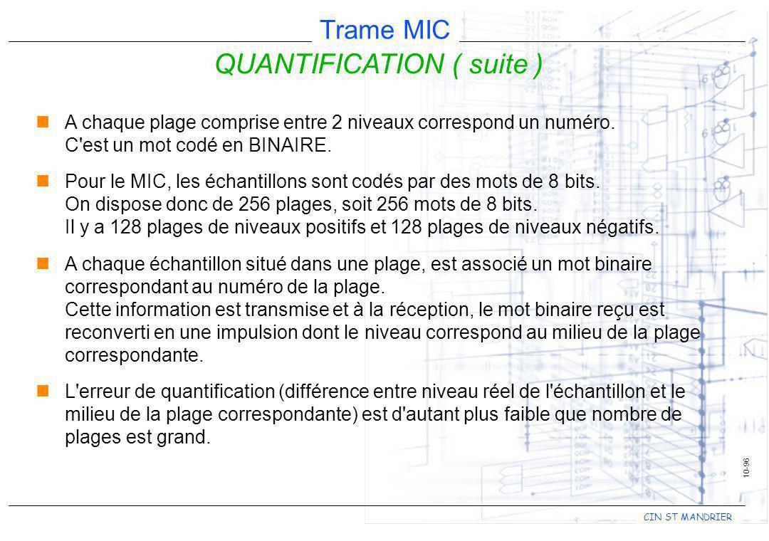 CIN ST MANDRIER Trame MIC 10-96 QUANTIFICATION ( suite ) nA chaque plage comprise entre 2 niveaux correspond un numéro. C'est un mot codé en BINAIRE.
