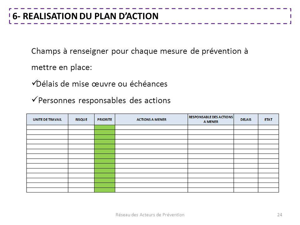 Réseau des Acteurs de Prévention24 6- REALISATION DU PLAN D'ACTION Champs à renseigner pour chaque mesure de prévention à mettre en place: Délais de m