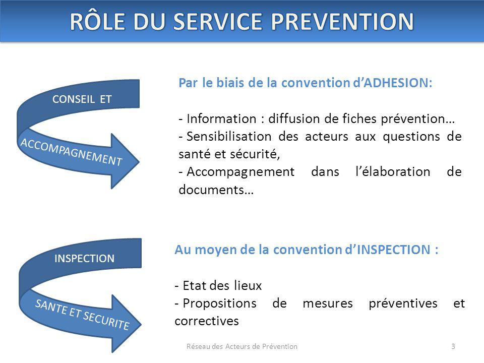Au moyen de la convention d'INSPECTION : - Etat des lieux - Propositions de mesures préventives et correctives Par le biais de la convention d'ADHESIO