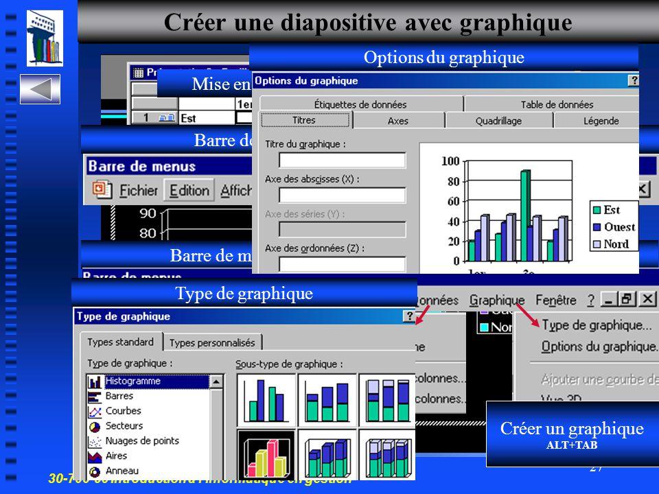 30-700-96 Introduction à l'informatique en gestion 26 Créer une diapositive avec tableau 3- Barre Standard Insérer un tableau 2- Menu Insertion 1- Tab