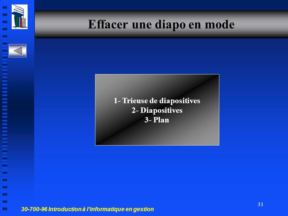 30-700-96 Introduction à l'informatique en gestion 30 Modifier une diapositive Effacer une diapo en mode Changer la mise en page Changer le modèle de conception Changer l arrière-plan d'une diapo Modifier le jeu de couleurs d une diapo Réf.