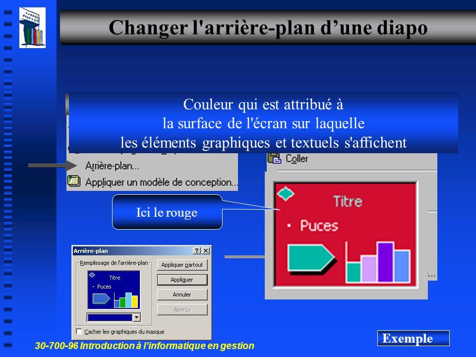 30-700-96 Introduction à l'informatique en gestion 33 Changer le modèle de conception