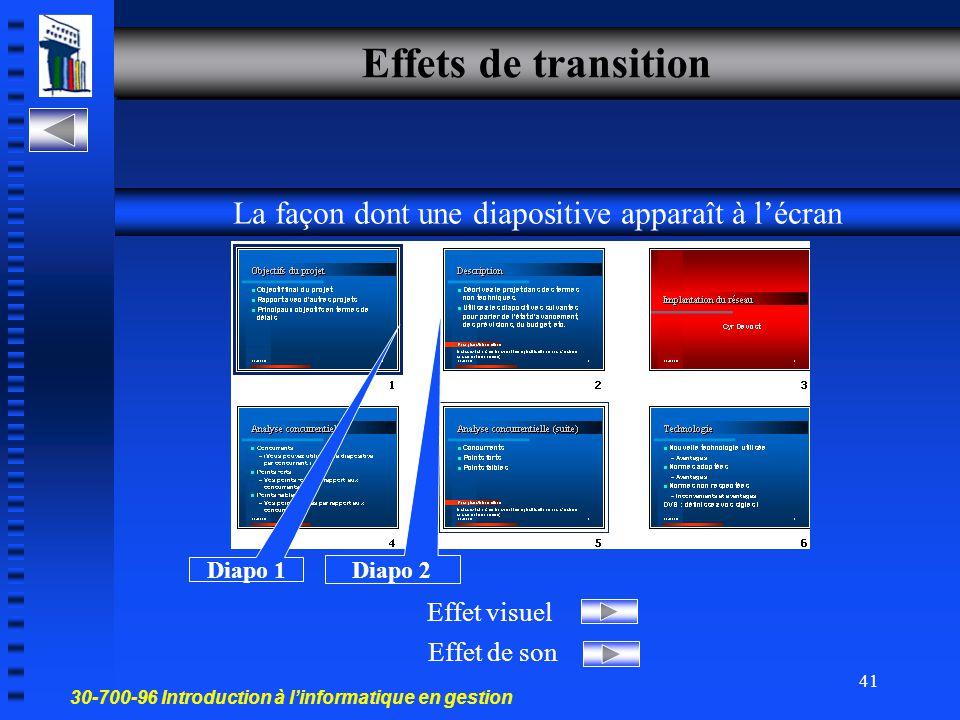 30-700-96 Introduction à l'informatique en gestion 40 Effets de transition Passage d'une diapo à une autre